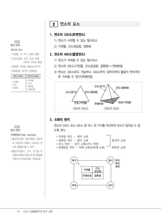 #2020소방설비기사필기공통_최종_14.jpg